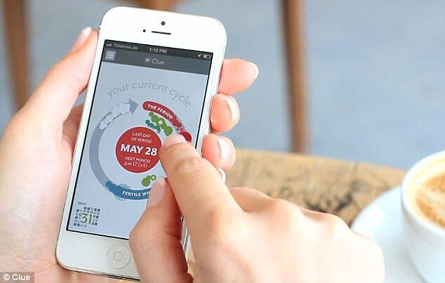 Fertility app to replace birth control pill?