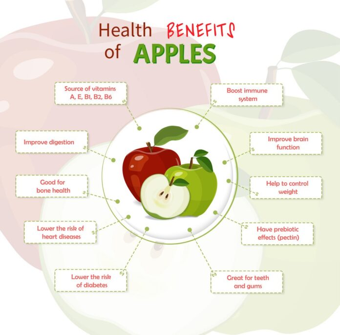 health benefits apple apples nutrients